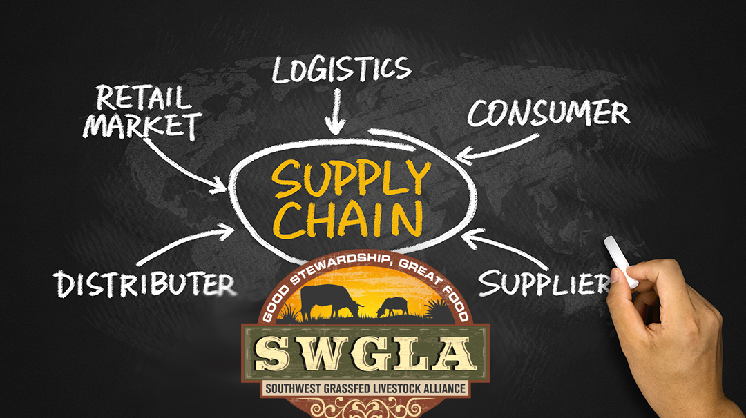Supply Chain Primer: Processing, Yield, Carcass Balance